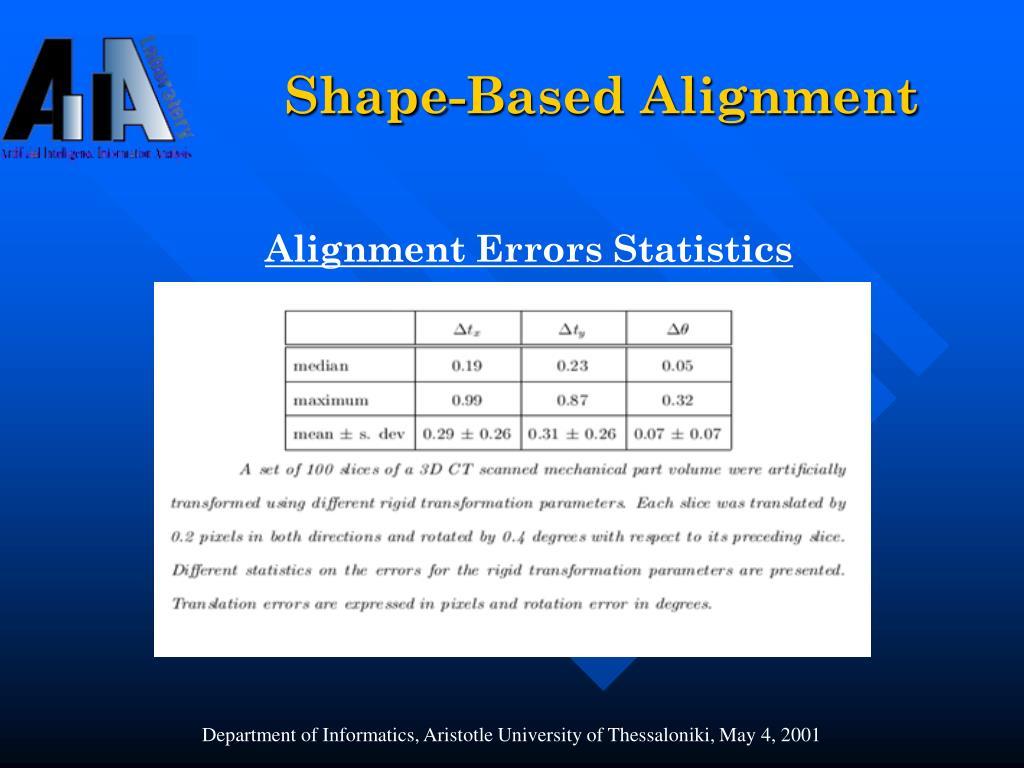 Shape-Based Alignment