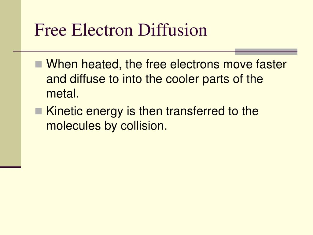 Free Electron Diffusion