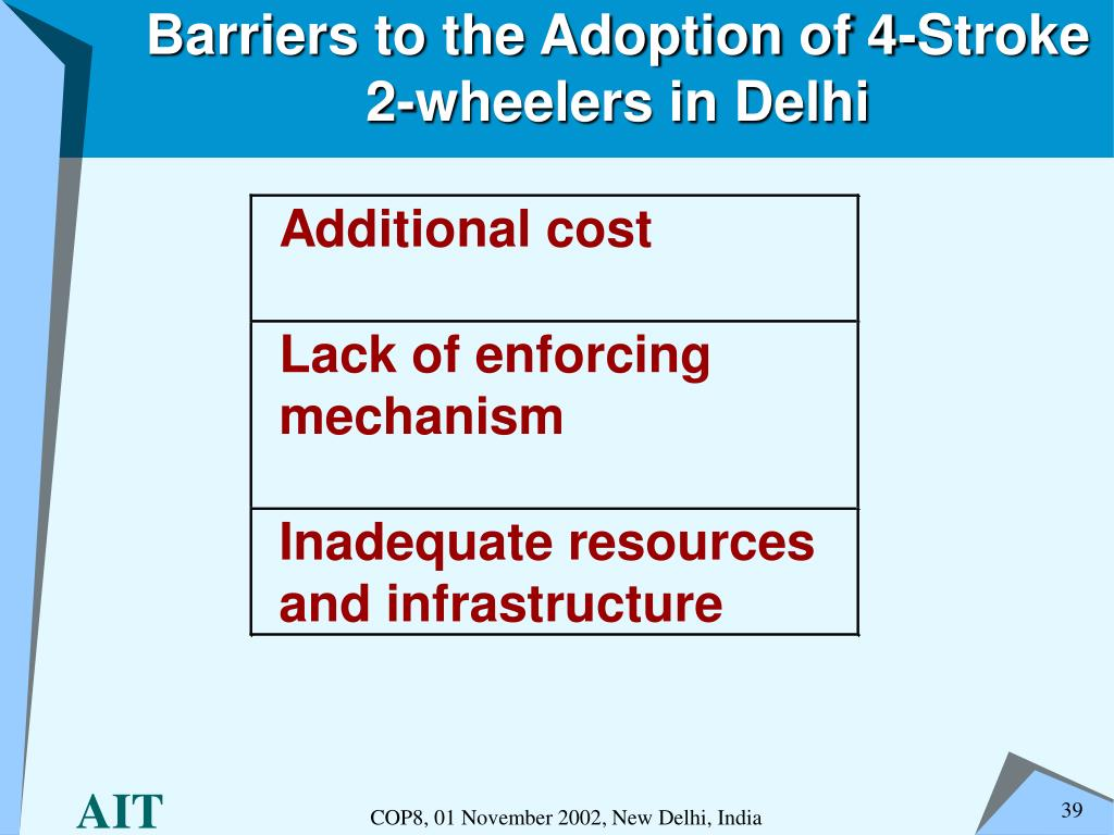 Barriers to the Adoption of 4-Stroke 2-wheelers in Delhi