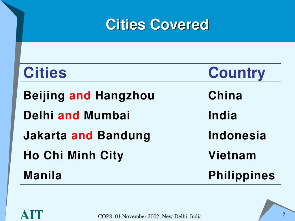Cities Covered