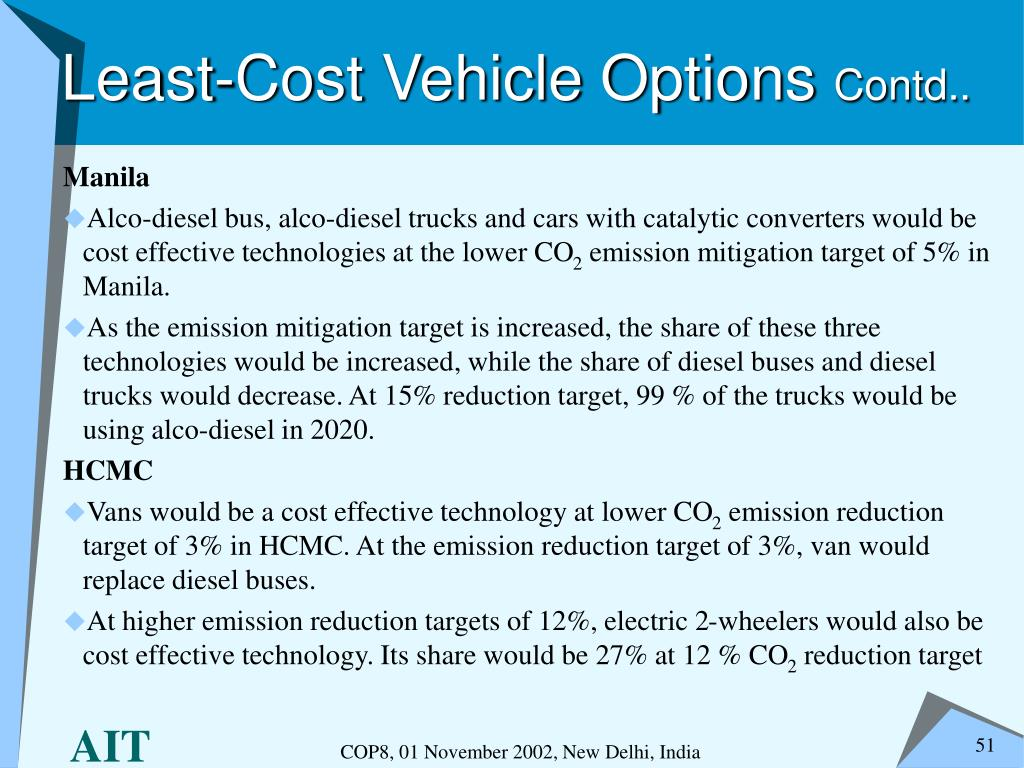 Least-Cost Vehicle Options