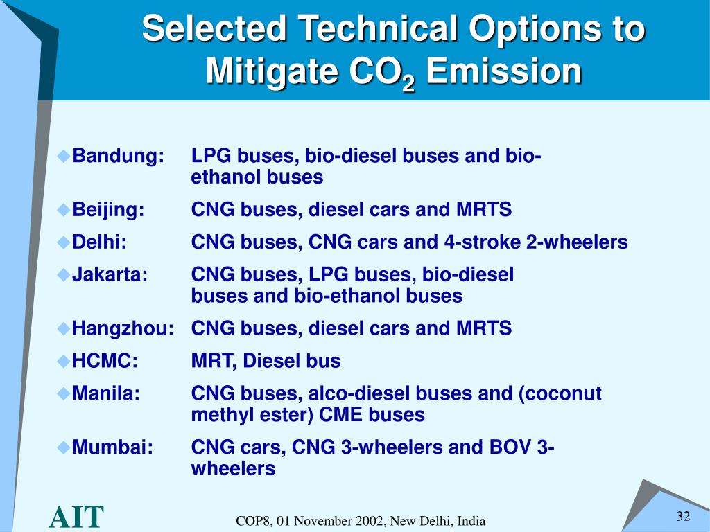Selected Technical Options to Mitigate CO