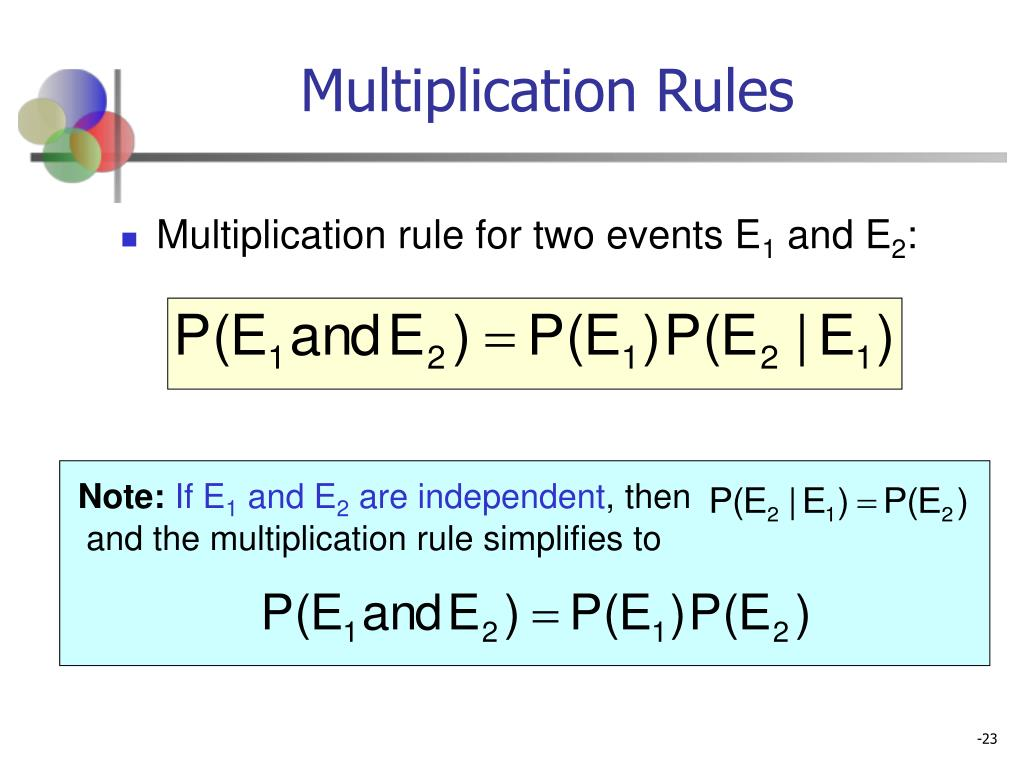 Multiplication Rules