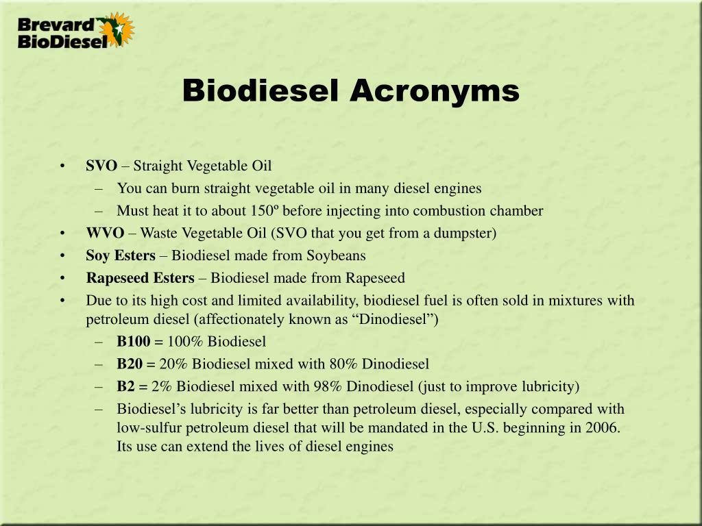Biodiesel Acronyms