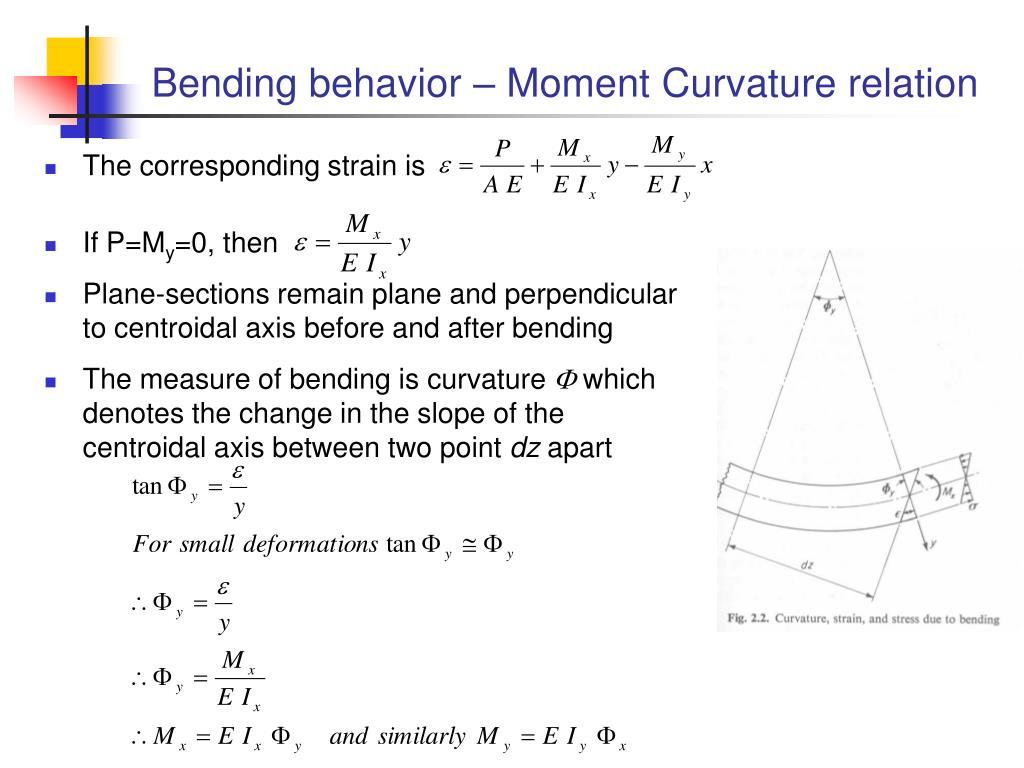 Bending behavior – Moment Curvature relation