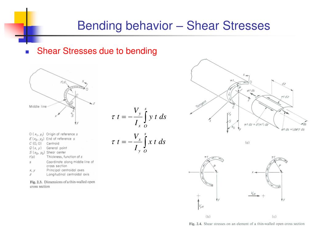 Bending behavior – Shear Stresses