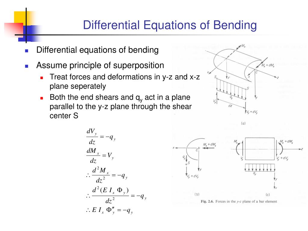 Differential Equations of Bending