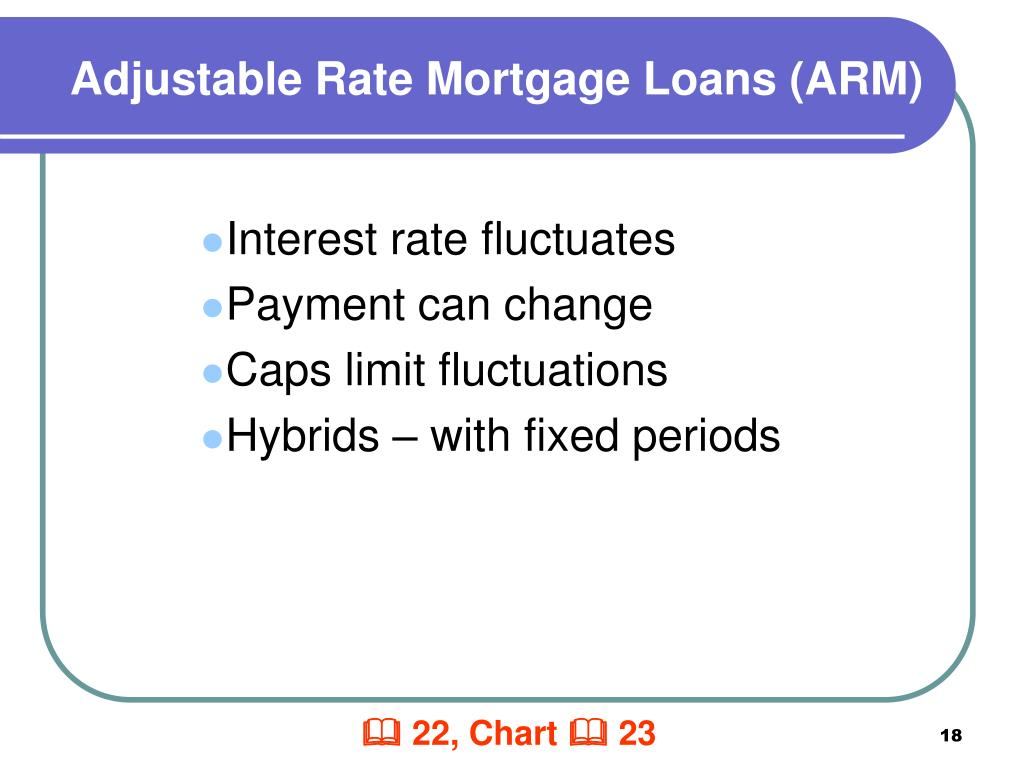 Adjustable Rate Mortgage Loans (ARM)