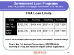 government loan programs fha va and usda mortgages government insured loans