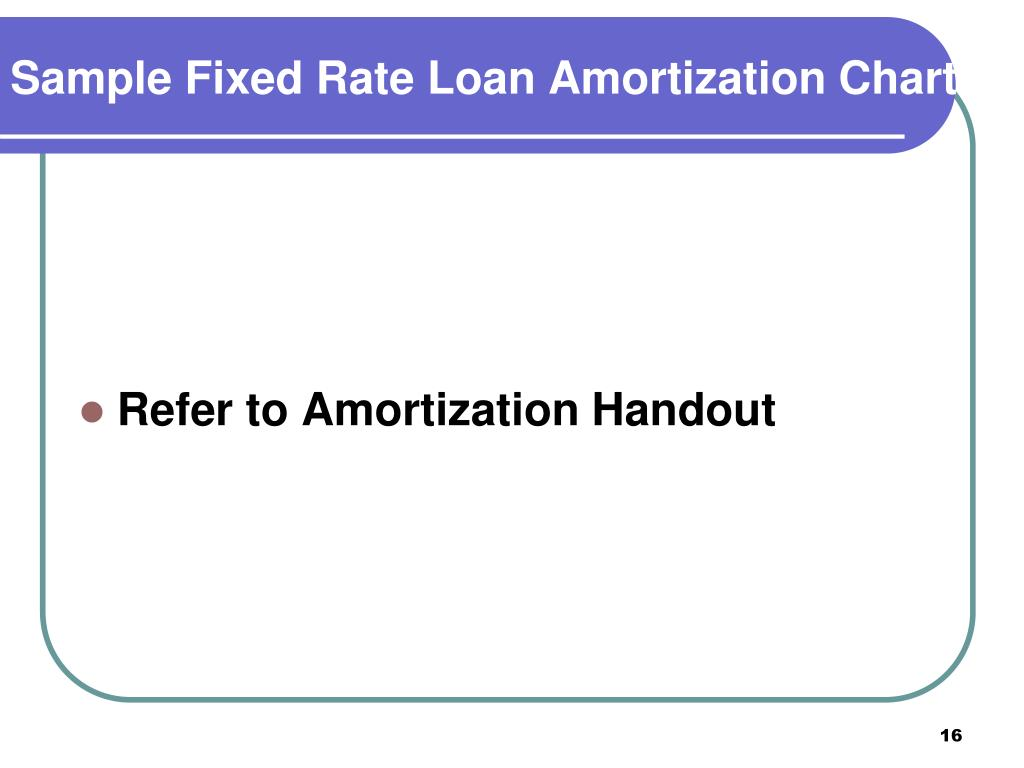 Sample Fixed Rate Loan Amortization Chart