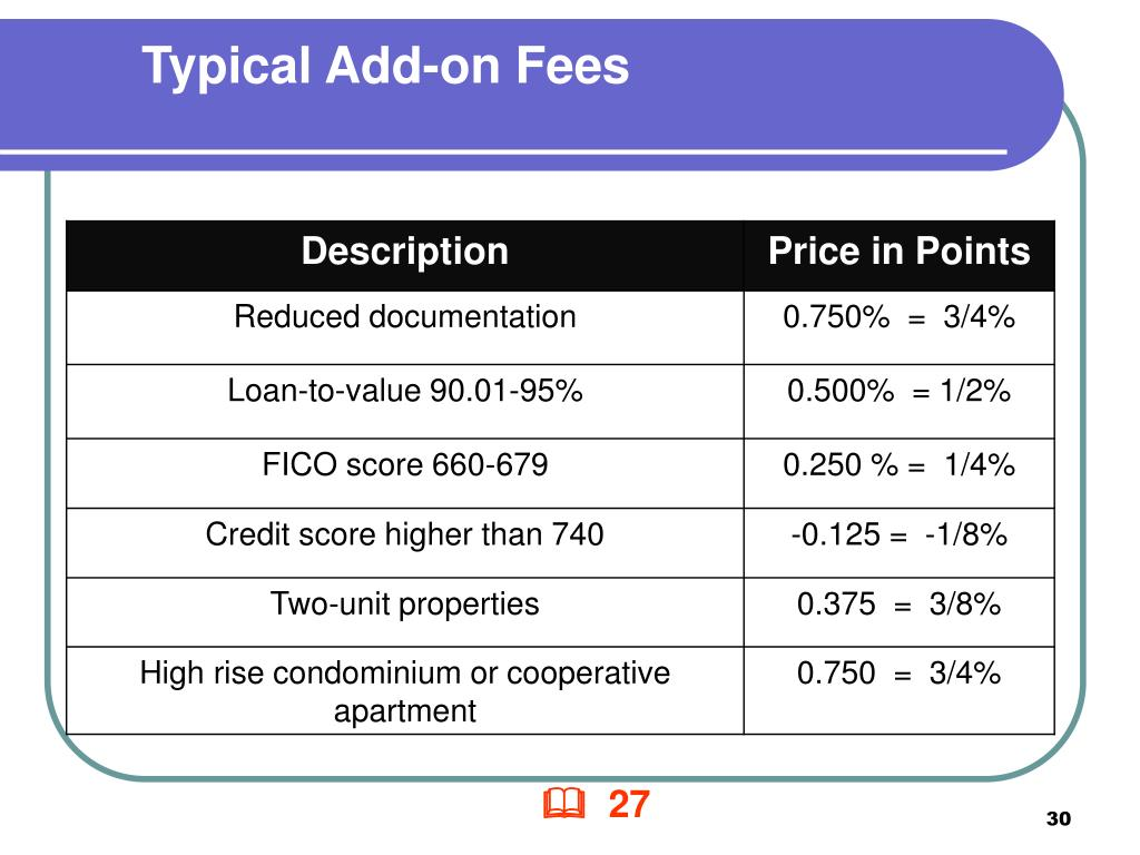 Typical Add-on Fees