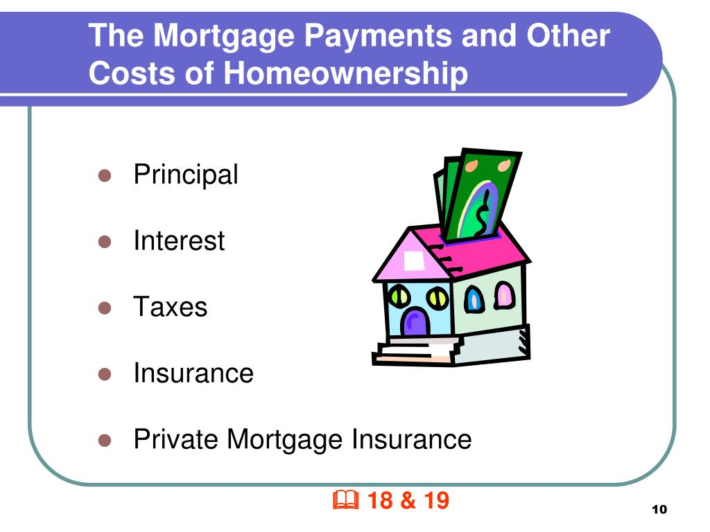 The Mortgage Payments and Other Costs of Homeownership