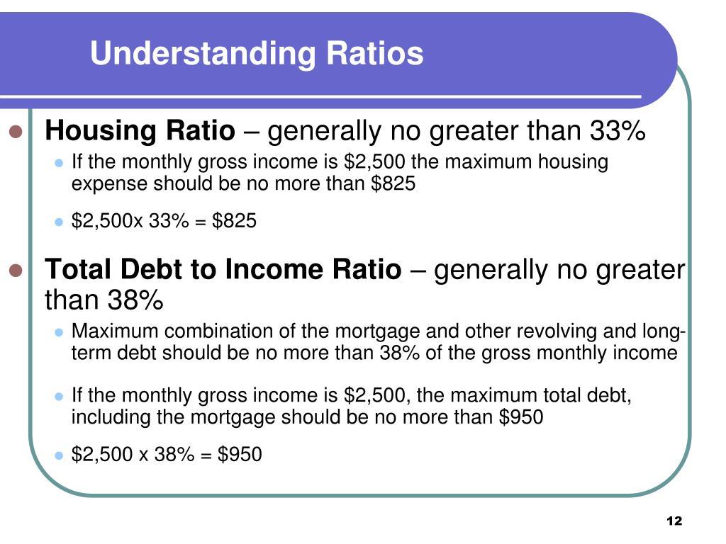 Understanding Ratios