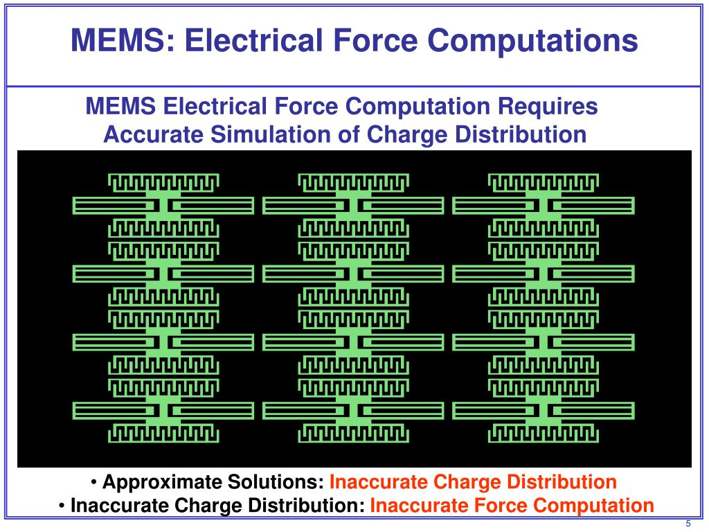 MEMS: Electrical Force Computations