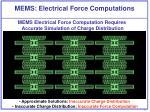 mems electrical force computations