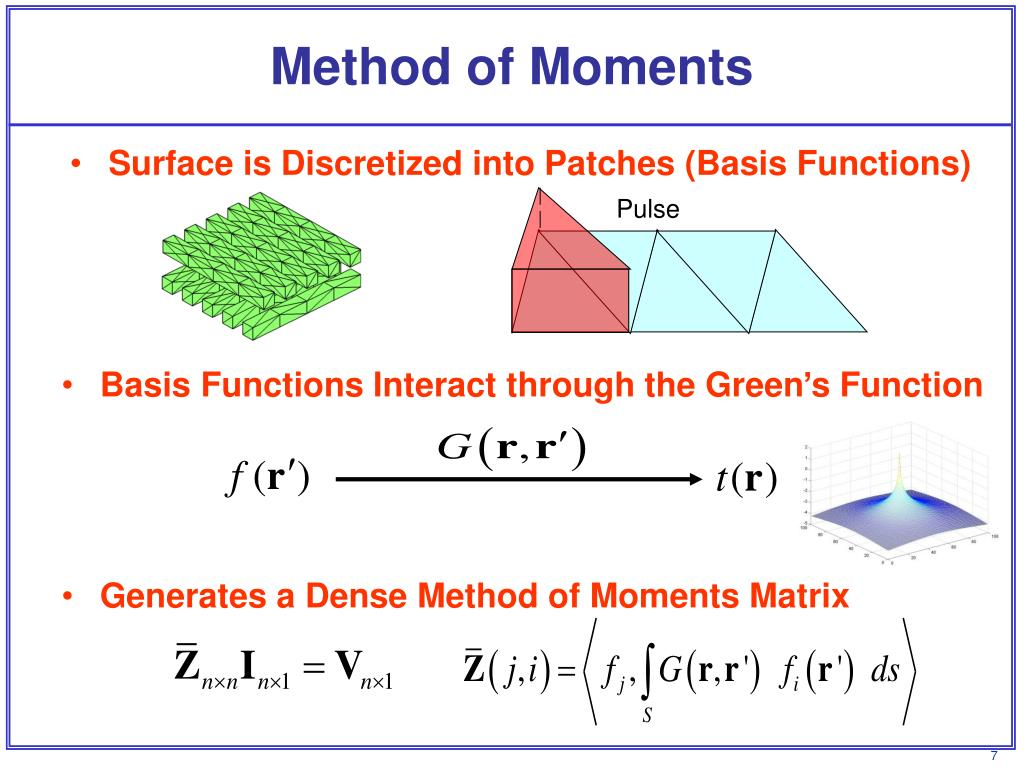 Surface is Discretized into Patches (Basis Functions)
