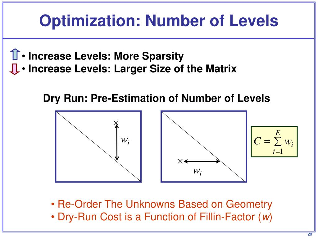 Optimization: Number of Levels