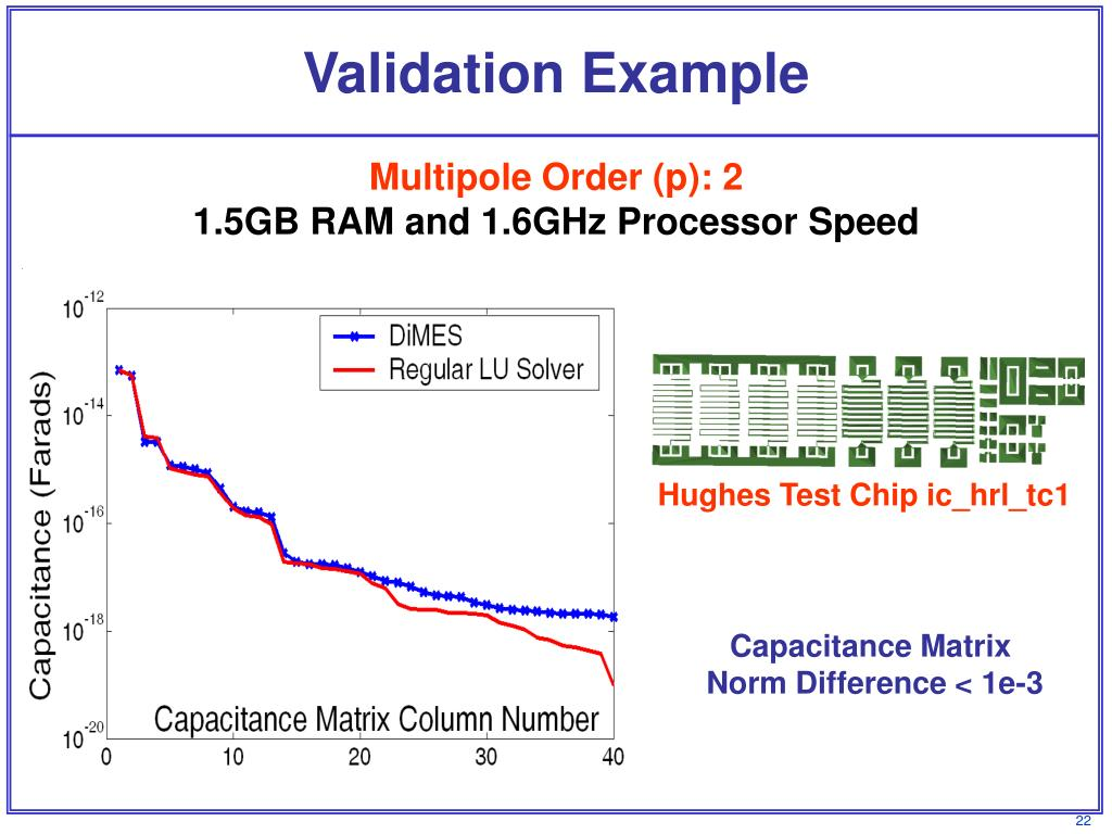 Hughes Test Chip ic_hrl_tc1