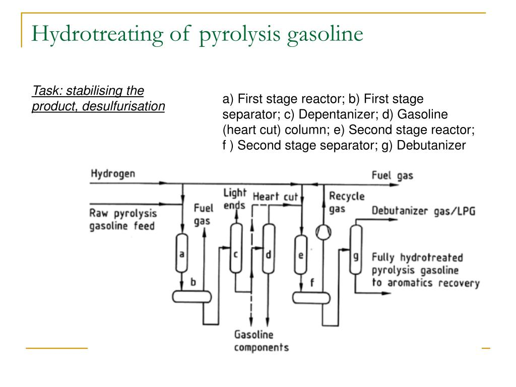 Hydrotreating of pyrolysis gasoline