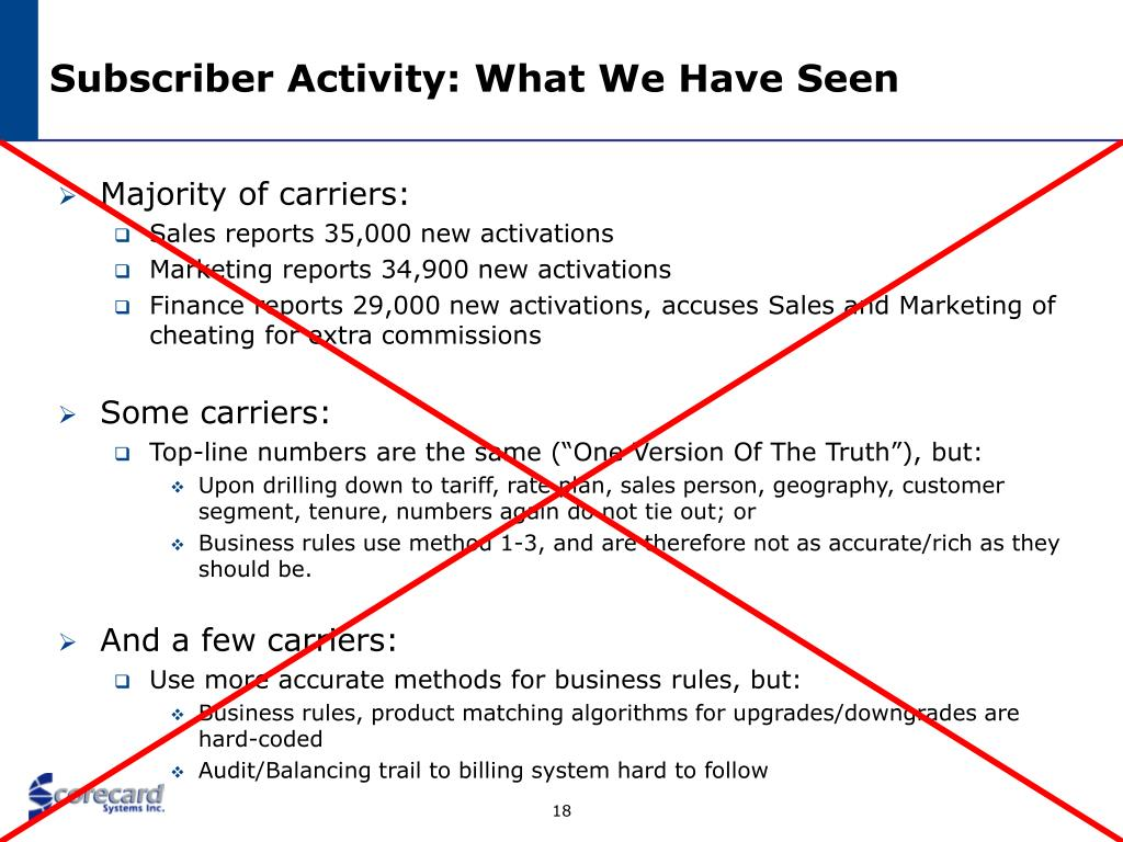 Subscriber Activity: What We Have Seen