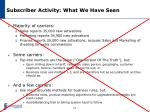 subscriber activity what we have seen