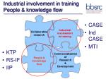 industrial involvement in training people knowledge flow