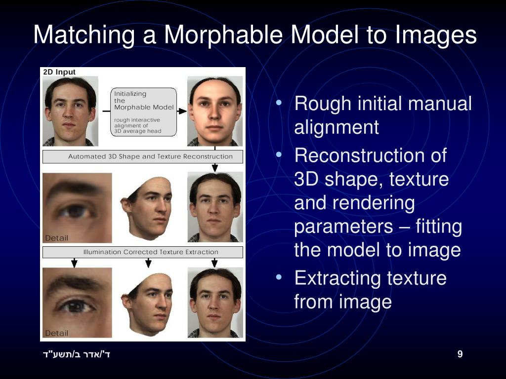 Matching a Morphable Model to Images