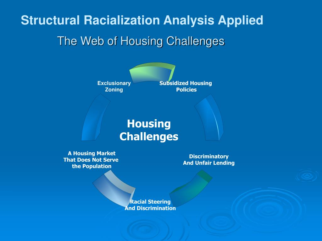 The Web of Housing Challenges