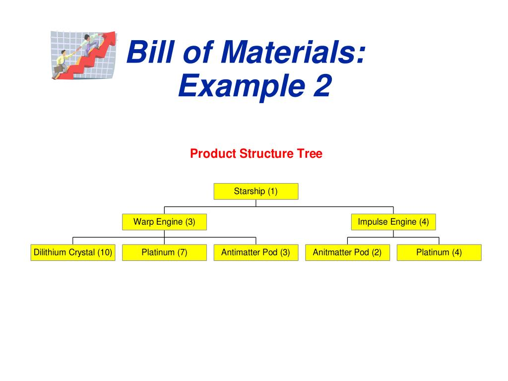 PPT - Material Requirements Planning (MRP) PowerPoint ...
