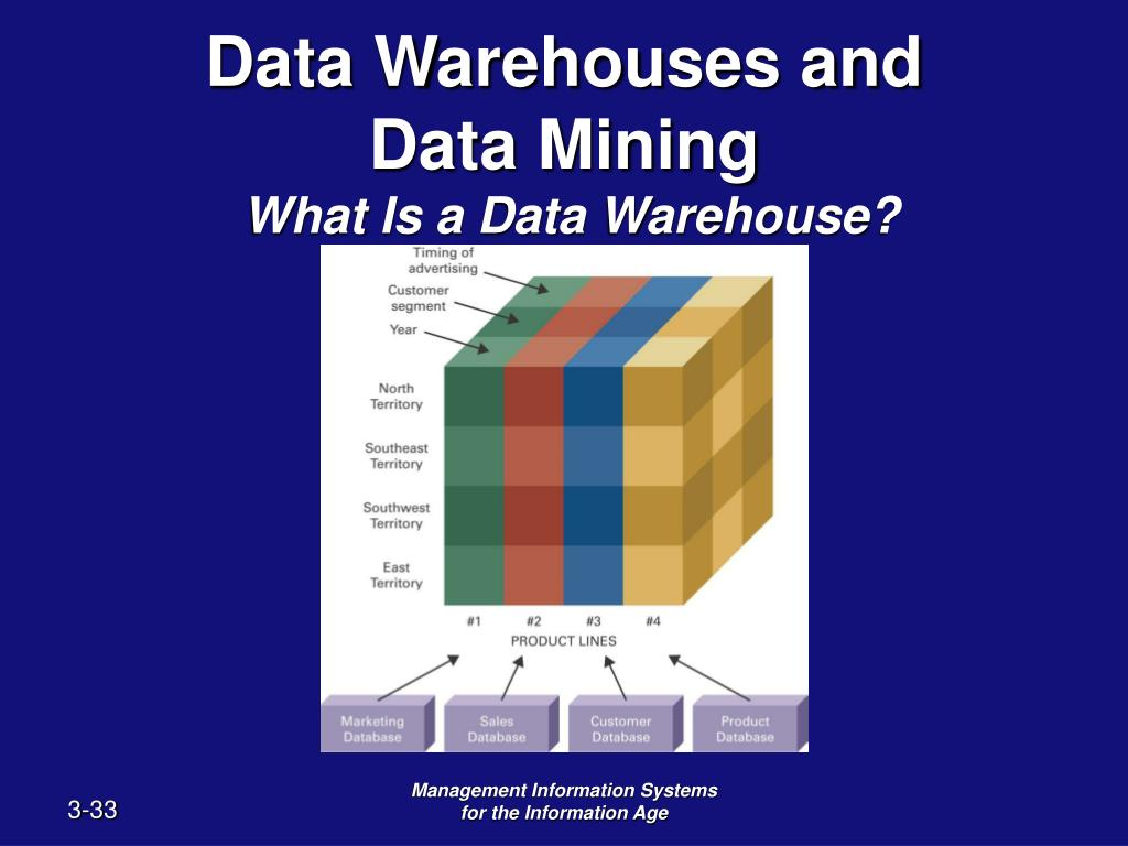 what is a data warehouse What is a data warehouse used to support forecasting and decision-making processes across the enterprise, a data warehouse acts as a centralized repository of an.
