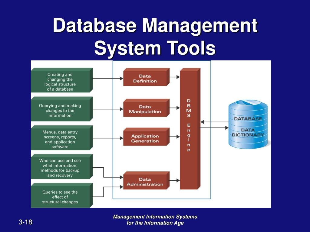 thesis about database management system Phd thesis in database management system our writers know both peculiarities of academic writing and paper formatting rules.