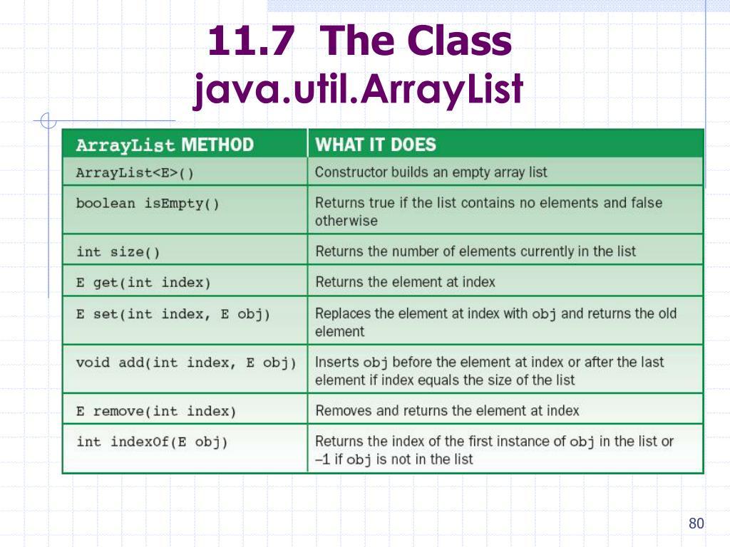 11.7  The Class