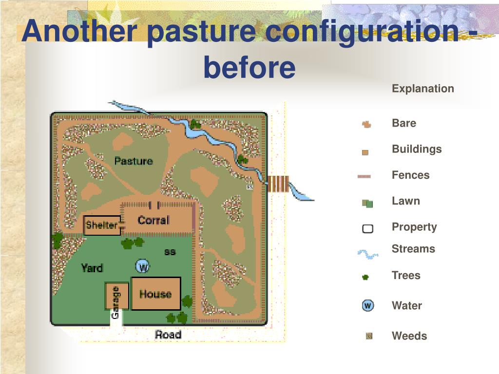 Another pasture configuration - before