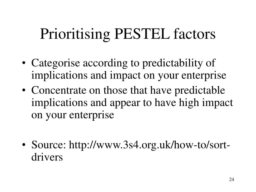 Prioritising PESTEL factors