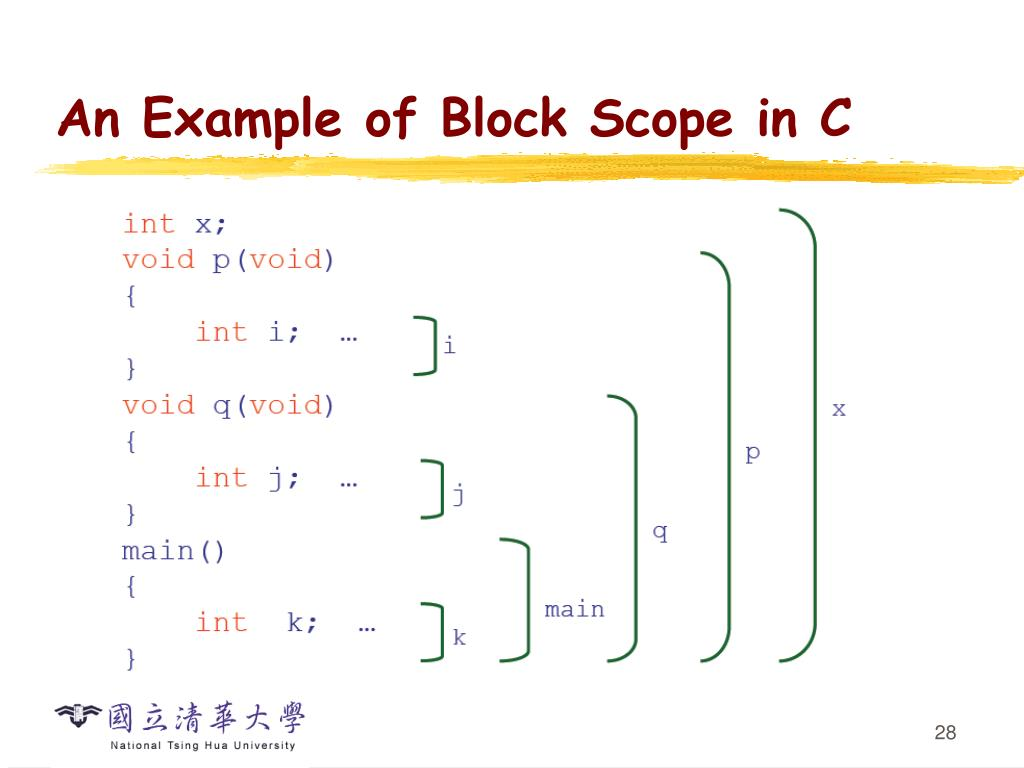 An Example of Block Scope in C