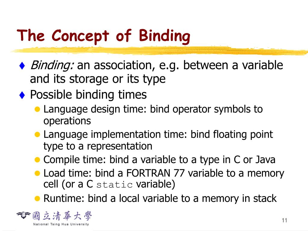 The Concept of Binding