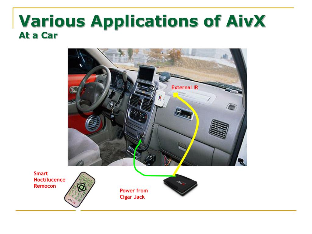 Various Applications of AivX