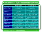 conventional dsp processors summary
