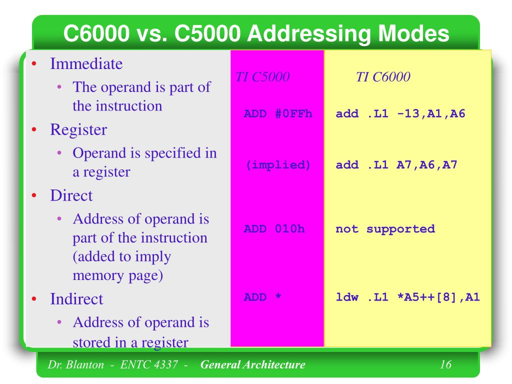 C6000 vs. C5000 Addressing Modes