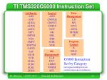 ti tms320c6000 instruction set15