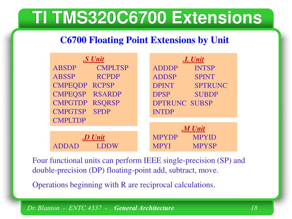 TI TMS320C6700 Extensions