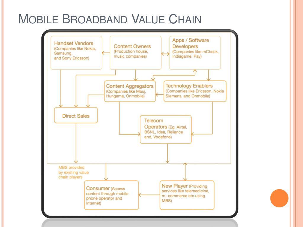 Mobile Broadband Value Chain