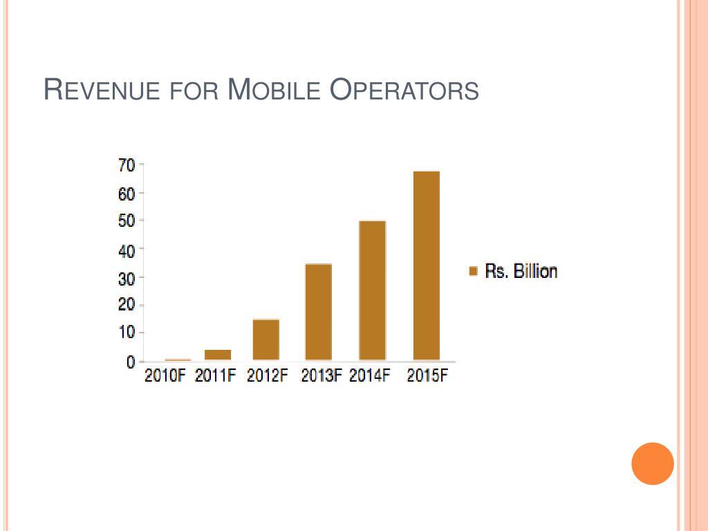 Revenue for Mobile Operators