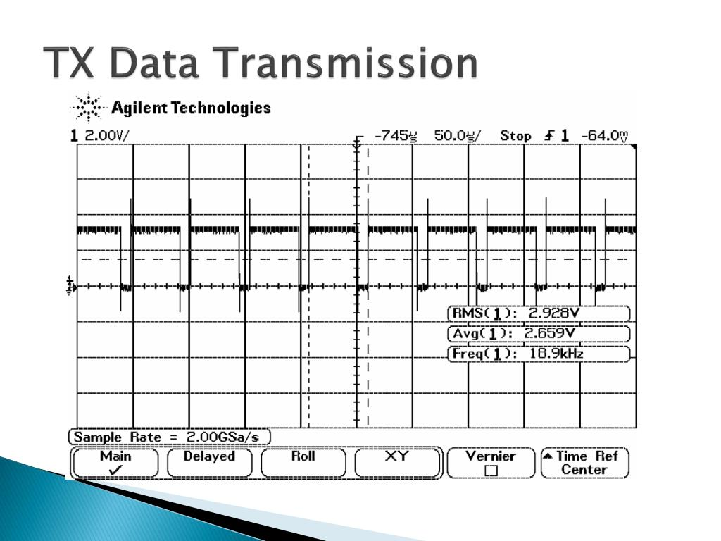 TX Data Transmission