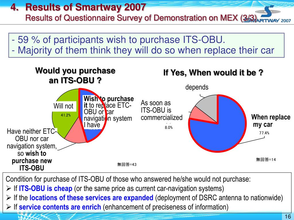 Results of Smartway 2007