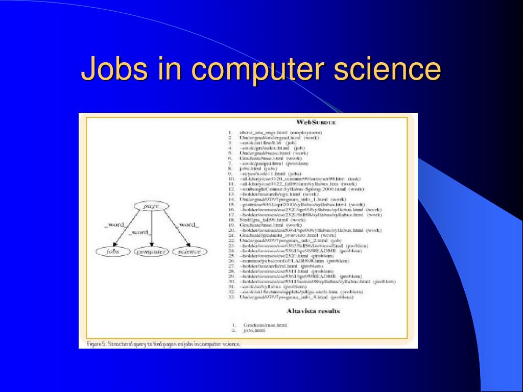 Jobs in computer science