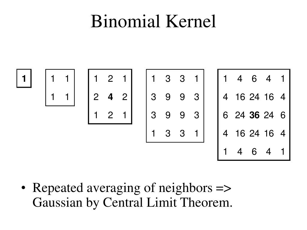 Repeated averaging of neighbors => Gaussian by Central Limit Theorem.