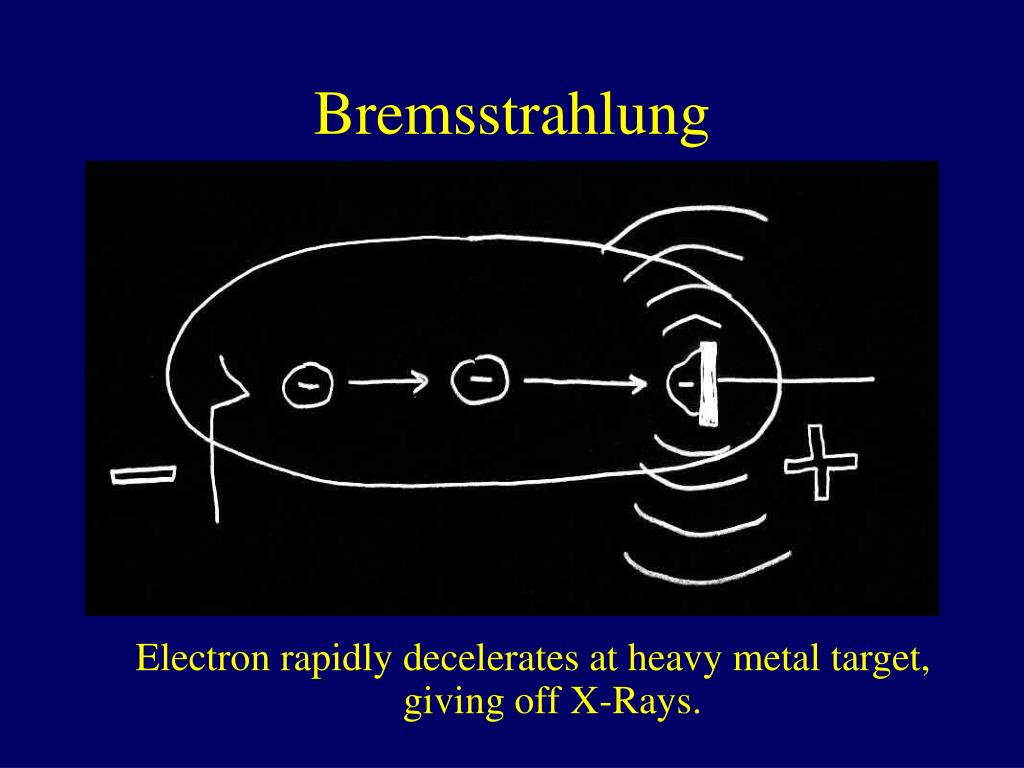 Electron rapidly decelerates at heavy metal target, giving off X-Rays.