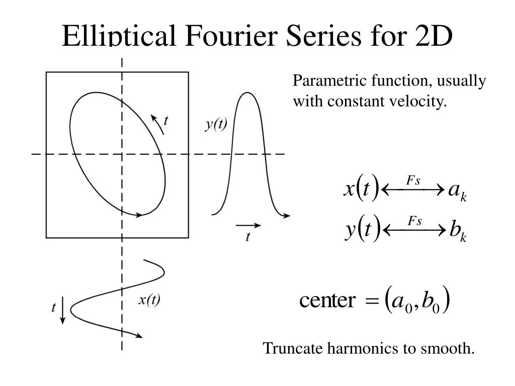 Elliptical Fourier Series for 2D Shape