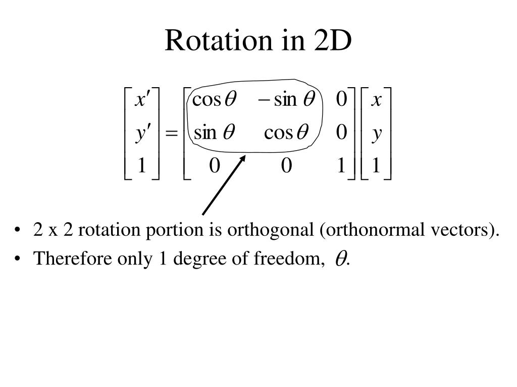 Rotation in 2D